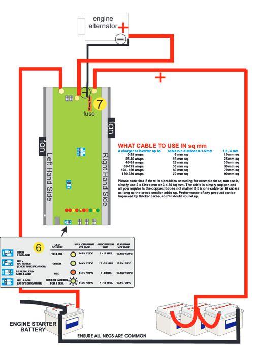Anschlussplan Batterieladekonzept - Seite 2 - boote-forum.de - Das ...